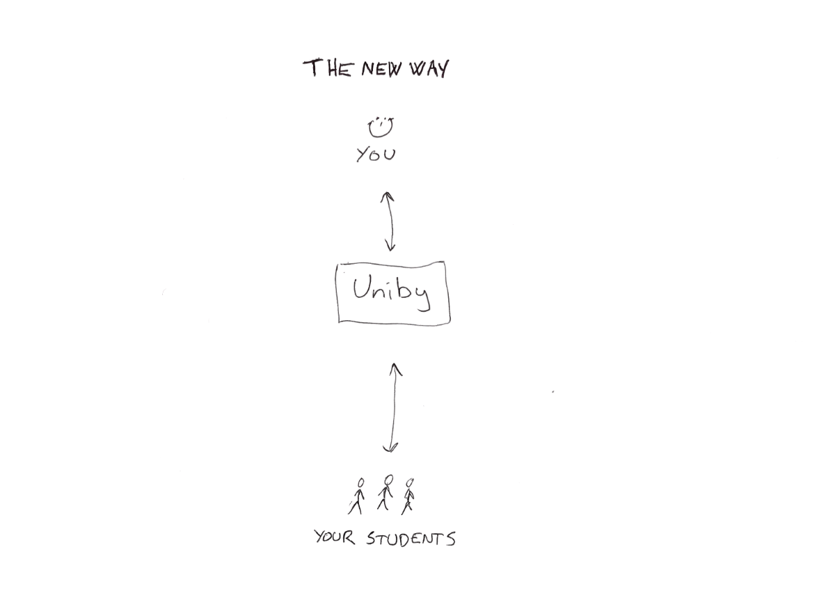 uniby-new-way